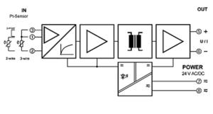 bộ cách ly tín hiệu 4-20ma